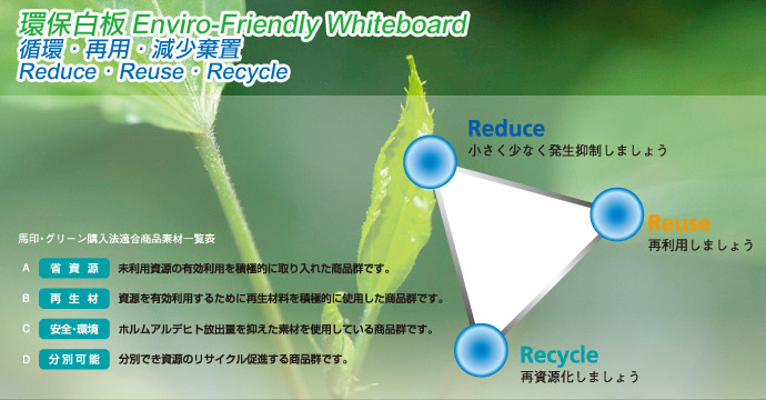 環保白板 Environmental Whiteboard